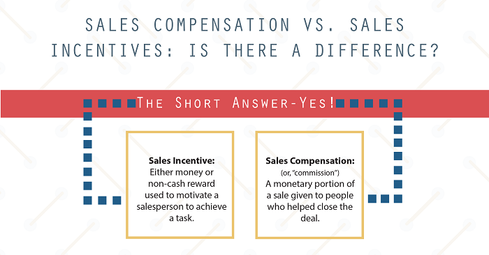 sales compensation vs sales incentives